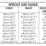 Sprout size guide